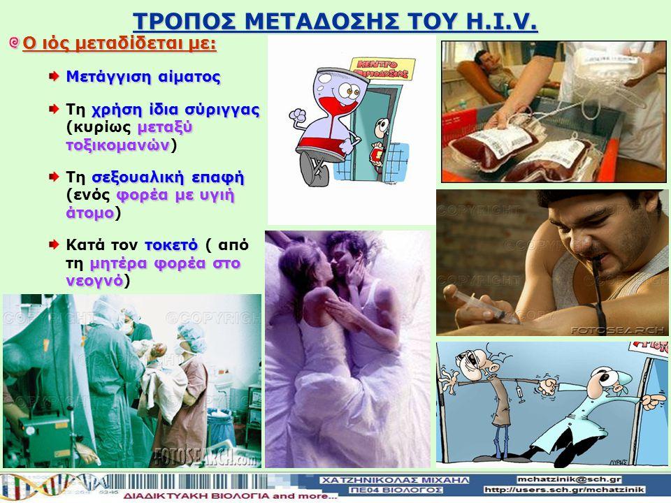 IOΣ H.I.V.
