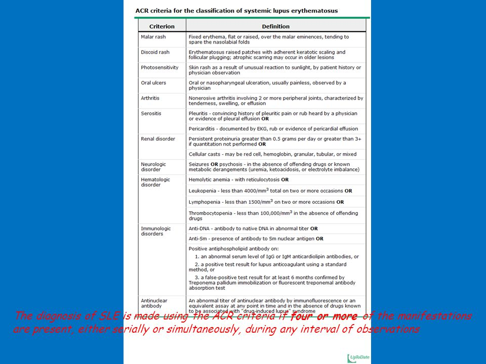 The diagnosis of SLE is made using the ACR criteria if four or more of the manifestations are present, either serially or simultaneously, during any interval of observations