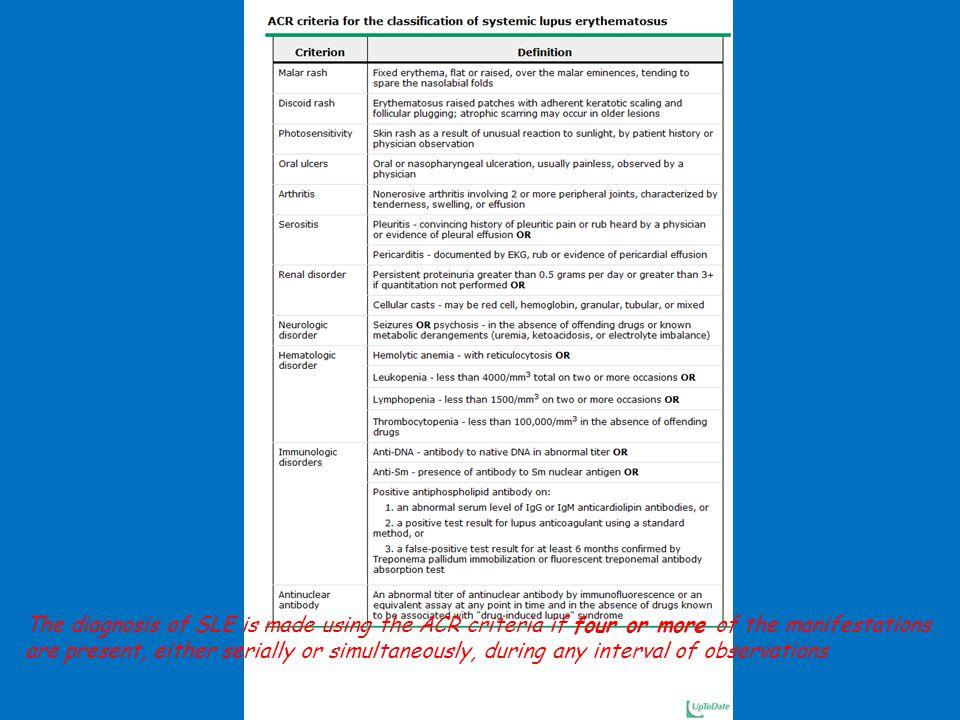 ΕΝΔΕΙΞΕΙΣ ΒΙΟΨΙΑΣ ΝΕΦΡΟΥ ΕΠΑΝΑΛΗΠΤΙΚΗ ΒΙΟΨΙΑ Καθορίζει την πρόγνωση και τη θεραπεία σε υποτροπή Καθορίζει την πρόγνωση και τη θεραπεία σε υποτροπή της νεφρίτιδας μετά από πλήρη ύφεση ή σε ανθεκτική της νεφρίτιδας μετά από πλήρη ύφεση ή σε ανθεκτική νόσο.