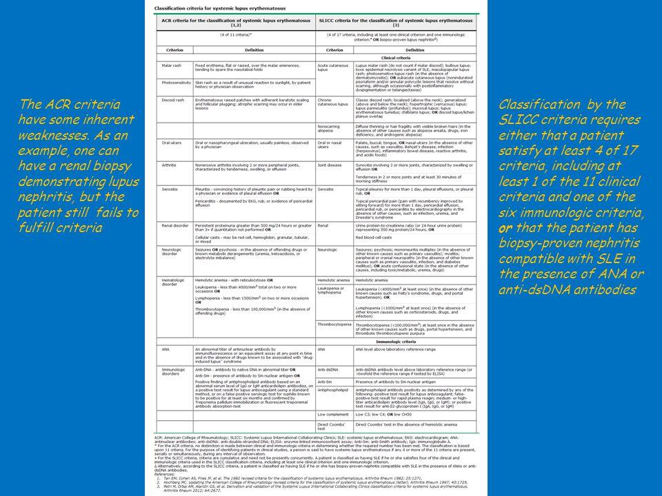 ΤΑΞΙΝΟΜΗΣΗ-ΚΛΙΝΙΚΗ ΕΙΚΟΝΑ Κατηγορία IV:Ενεργή ή χρόνια διάχυτη τμηματική ή ολοσπειραματική που προσβάλλει >50% των σπειραμάτων τυπικά με διάχυτες υπενδοθηλιακές εναποθέσεις με ή χωρίς μεσαγγειακές βλάβες Κατηγορία ΙV-S(Α) Ενεργείς βλάβες: διάχυτη τμηματική υπερπλαστική ΝΛ Κατηγορία ΙV-G(Α) Ενεργείς βλάβες: διάχυτη ολοσπειραματική υπερπλαστική ΝΛ Κατηγορία ΙV-S(Α/C) Ενεργείς και χρόνιες βλάβες: διάχυτη τμηματική υπερπλαστική και σκληρυντική ΝΛ Κατηγορία ΙV-G(Α/C) Ενεργείς και χρόνιες βλάβες: Διάχυτη ολοσπειραματική υπερπλαστική και σκληρυντική ΝΛ Κατηγορία ΙV-S(C) Χρόνιες ανενεργείς βλάβες με ουλές: διάχυτη τμηματική σκληρυντική ΝΛ Κατηγορία ΙV-G(C) Χρόνιες ανενεργείς βλάβες με ουλές: διάχυτη ολοσπειραματική σκληρυντική ΝΛ Κατηγορία IV: αιματουρία, λευκωματουρία σε όλους.