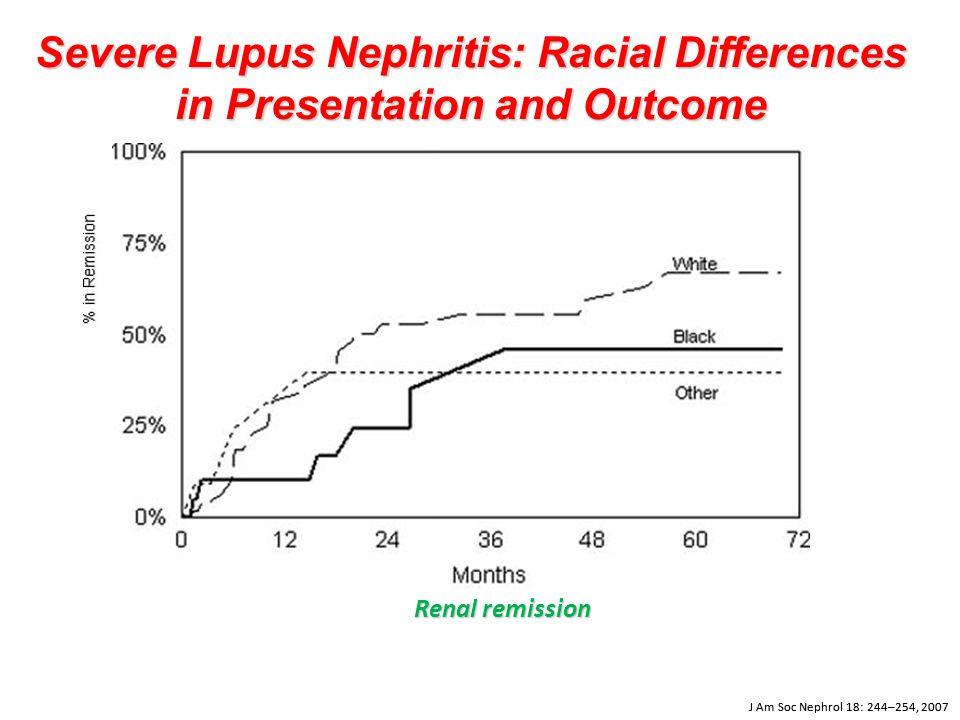 Νεφρίτιδα Λύκου: Δυσμενείς Προγνωστικοί Παράγοντες νεαρή ηλικία νεαρή ηλικία ↑ κρεατινίνη ορού↑ κρεατινίνη ορού μεμβρανοϋπερπλαστικές βλάβες μεμβρανοϋπερπλαστικές βλάβες υψηλός δείκτης χρονιότητας υψηλός δείκτης χρονιότητας αιματοκρίτης (<26%) αιματοκρίτης (<26%) πρωτεϊνουρία >3g/24h πρωτεϊνουρία >3g/24h μηνοειδείς σχηματισμοί, σωληναριακή ατροφία, σπειραματοσκλήρυνση μηνοειδείς σχηματισμοί, σωληναριακή ατροφία, σπειραματοσκλήρυνση αποτυχία επίτευξης ύφεσης/ υποτροπές αποτυχία επίτευξης ύφεσης/ υποτροπές Austin et al.