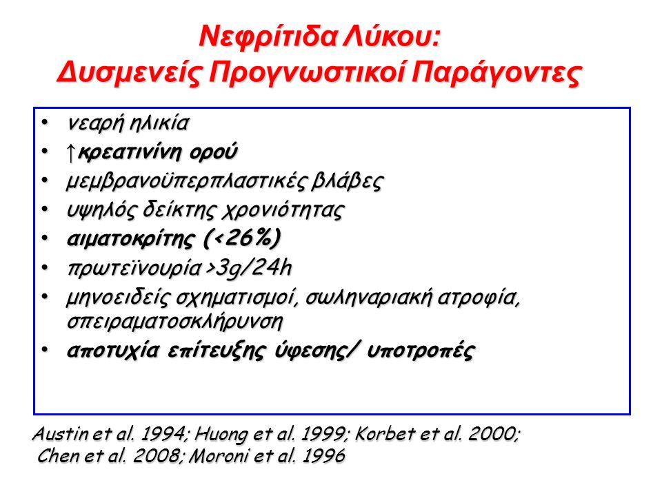 Νεφρίτιδα Λύκου: Δυσμενείς Προγνωστικοί Παράγοντες νεαρή ηλικία νεαρή ηλικία ↑ κρεατινίνη ορού↑ κρεατινίνη ορού μεμβρανοϋπερπλαστικές βλάβες μεμβρανοϋ