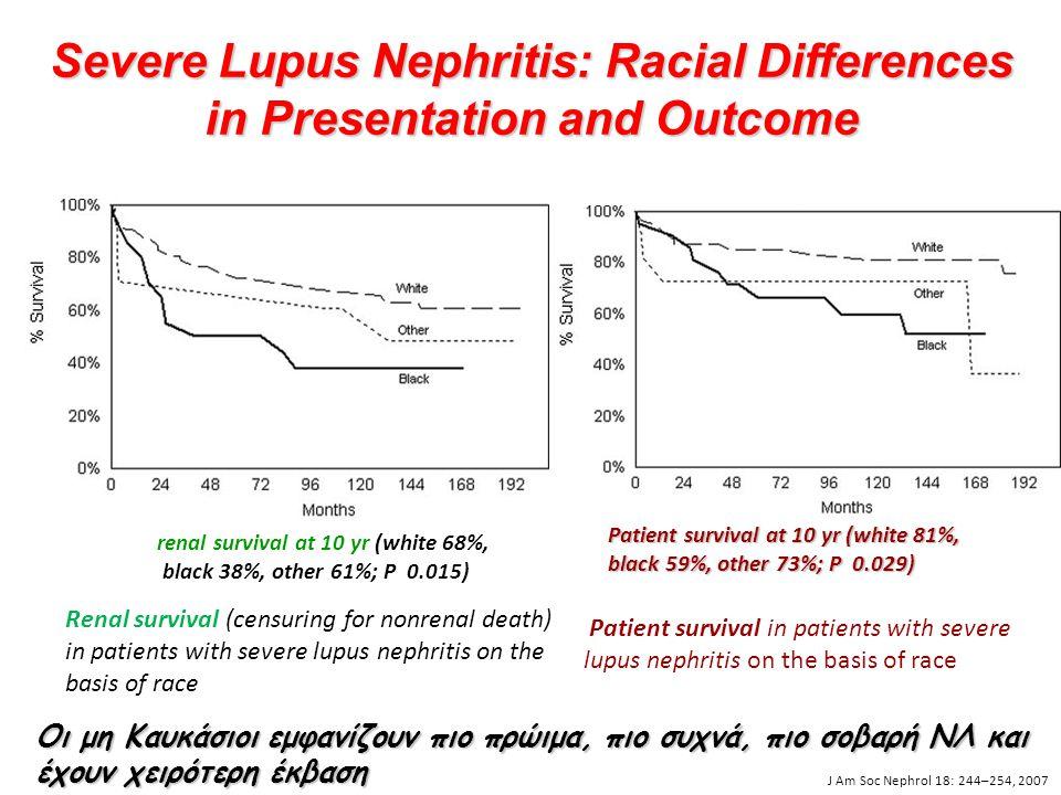 Factors Predictive of Outcome in Severe Lupus Nephritis Ποσοστό που εισέρχονται σε ύφεση ανάλογα με την αρχική SCr AJKD,35,(5)2000:904-914