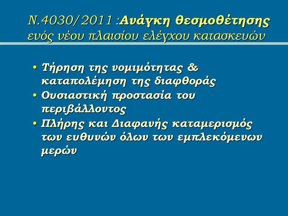 Ν.4030/2011 : Ανάγκη θεσμοθέτησης ενός νέου πλαισίου ελέγχου κατασκευών Τήρηση της νομιμότητας & καταπολέμηση της διαφθοράς Τήρηση της νομιμότητας & καταπολέμηση της διαφθοράς Ουσιαστική προστασία του περιβάλλοντος Ουσιαστική προστασία του περιβάλλοντος Πλήρης και Διαφανής καταμερισμός των ευθυνών όλων των εμπλεκόμενων μερών Πλήρης και Διαφανής καταμερισμός των ευθυνών όλων των εμπλεκόμενων μερών