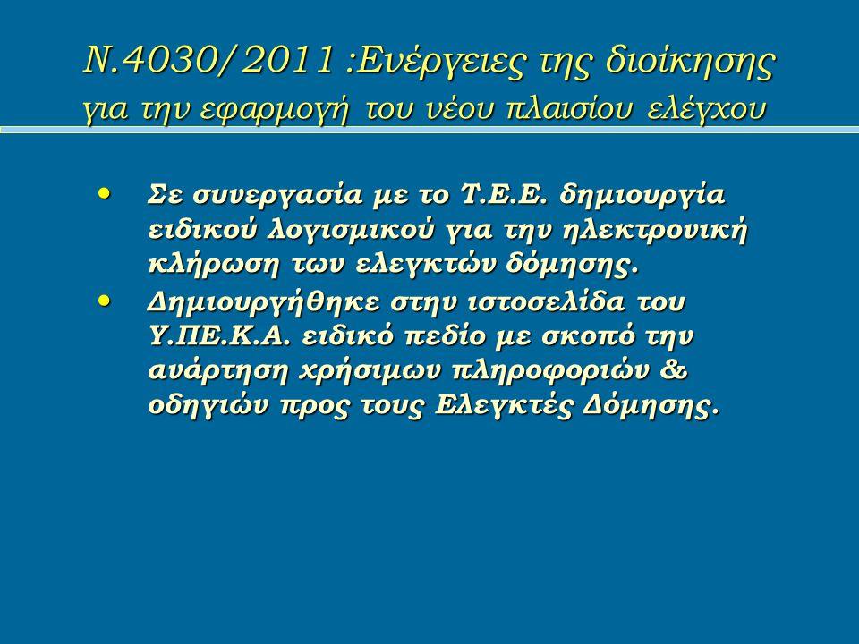 Ν.4030/2011 :Ενέργειες της διοίκησης για την εφαρμογή του νέου πλαισίου ελέγχου Σε συνεργασία με το Τ.Ε.Ε.