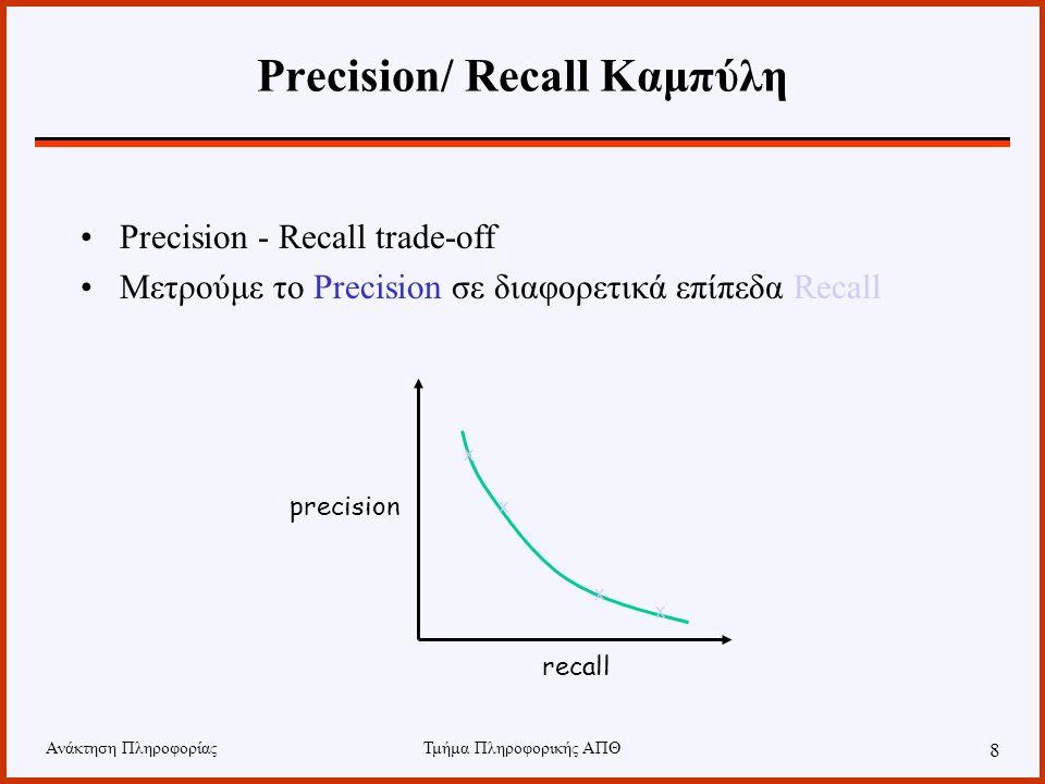 Ανάκτηση ΠληροφορίαςΤμήμα Πληροφορικής ΑΠΘ 8 Precision/ Recall Καμπύλη Precision - Recall trade-off Μετρούμε το Precision σε διαφορετικά επίπεδα Recal