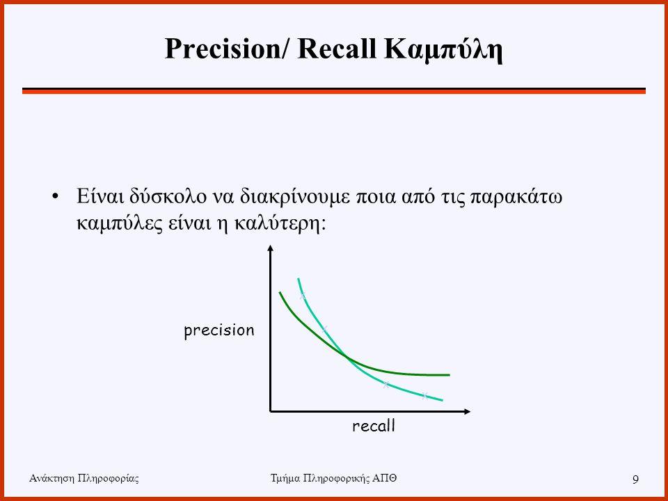 Ανάκτηση ΠληροφορίαςΤμήμα Πληροφορικής ΑΠΘ 9 Precision/ Recall Καμπύλη Είναι δύσκολο να διακρίνουμε ποια από τις παρακάτω καμπύλες είναι η καλύτερη: p