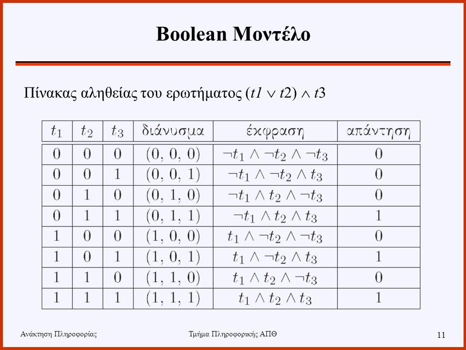 Ανάκτηση ΠληροφορίαςΤμήμα Πληροφορικής ΑΠΘ 11 Boolean Μοντέλο Πίνακας αληθείας του ερωτήματος (t1  t2)  t3
