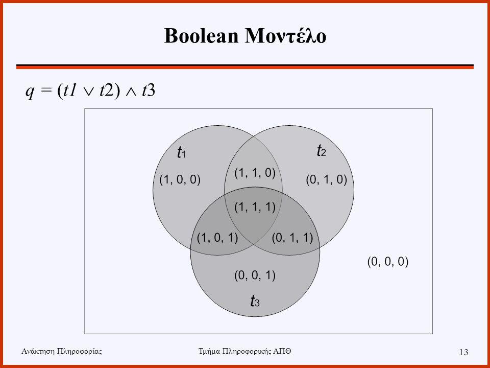 Ανάκτηση ΠληροφορίαςΤμήμα Πληροφορικής ΑΠΘ 13 Boolean Μοντέλο q = (t1  t2)  t3