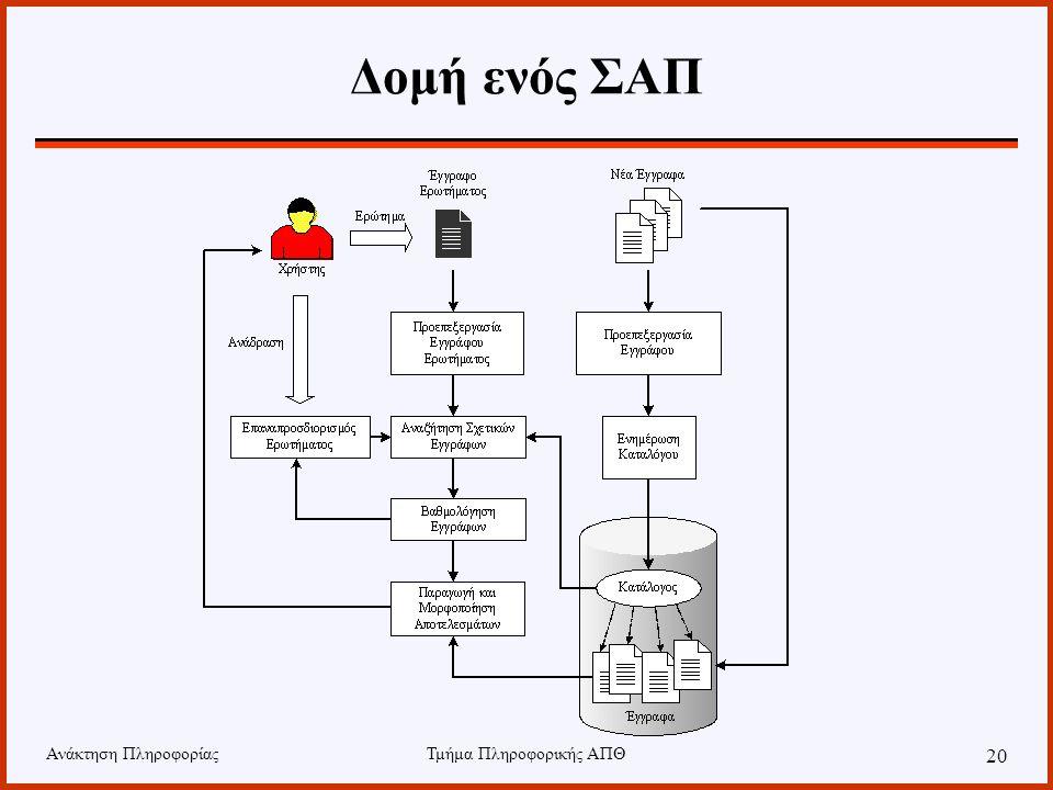 Ανάκτηση ΠληροφορίαςΤμήμα Πληροφορικής ΑΠΘ 20 Δομή ενός ΣΑΠ