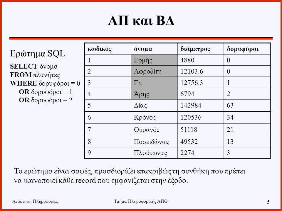 Ανάκτηση ΠληροφορίαςΤμήμα Πληροφορικής ΑΠΘ 5 ΑΠ και ΒΔ κωδικόςόνομαδιάμετροςδορυφόροι 1Ερμής48800 2Αφροδίτη12103.60 3Γη12756.31 4Άρης67942 5Δίας14298463 6Κρόνος12053634 7Ουρανός5111821 8Ποσειδώνας4953213 9Πλούτωνας22743 SELECT όνομα FROM πλανήτες WHERE δορυφόροι = 0 OR δορυφόροι = 1 OR δορυφόροι = 2 Το ερώτημα είναι σαφές, προσδιορίζει επακριβώς τη συνθήκη που πρέπει να ικανοποιεί κάθε record που εμφανίζεται στην έξοδο.