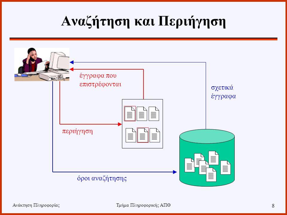 Ανάκτηση ΠληροφορίαςΤμήμα Πληροφορικής ΑΠΘ 9 Αναζήτηση Εγγράφων Η ανάκτηση εγγράφων τα οποία σχετίζονται με την ερώτηση του χρήστη, και η αποφυγή ανάκτησης εγγράφων που δε σχετίζονται με την ερώτηση του χρήστη.
