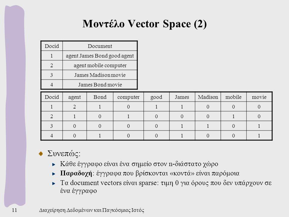 Διαχείρηση Δεδομένων και Παγκόσμιος Ιστός11 Μοντέλο Vector Space (2) Συνεπώς: Κάθε έγγραφο είναι ένα σημείο στον n-διάστατο χώρο Παραδοχή: έγγραφα που βρίσκονται «κοντά» είναι παρόμοια Τα document vectors είναι sparse: τιμη 0 για όρους που δεν υπάρχουν σε ένα έγγραφο DocidDocument 1agent James Bond good agent 2agent mobile computer 3James Madison movie 4James Bond movie DocidagentBondcomputergoodJamesMadisonmobilemovie 121011000 210100010 300001101 401001001