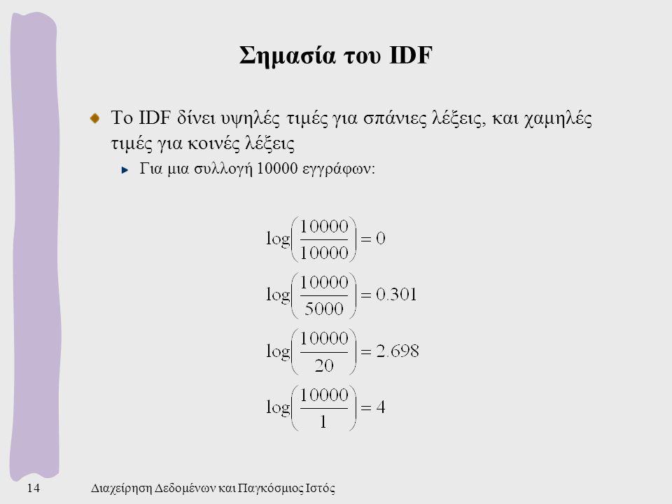 Διαχείρηση Δεδομένων και Παγκόσμιος Ιστός14 Σημασία του IDF Το IDF δίνει υψηλές τιμές για σπάνιες λέξεις, και χαμηλές τιμές για κοινές λέξεις Για μια συλλογή 10000 εγγράφων: