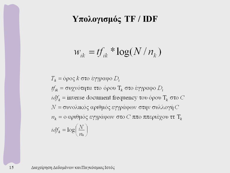 Διαχείρηση Δεδομένων και Παγκόσμιος Ιστός15 Υπολογισμός TF / IDF