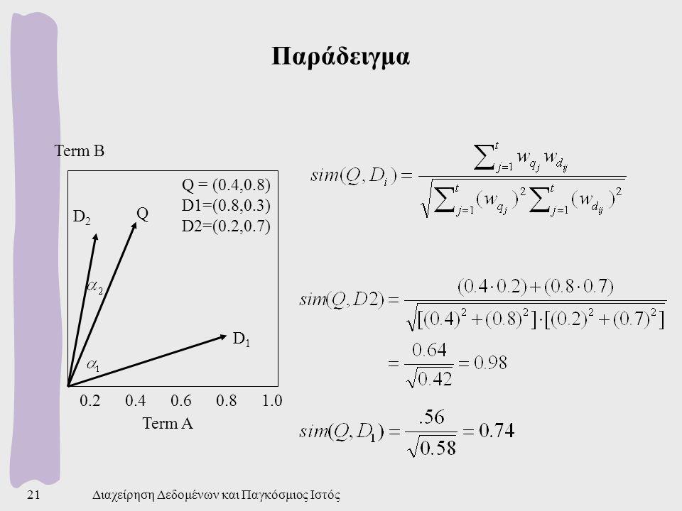 Διαχείρηση Δεδομένων και Παγκόσμιος Ιστός21 Παράδειγμα 0.80.60.40.21.0 D2D2 D1D1 Q Term A Q = (0.4,0.8) D1=(0.8,0.3) D2=(0.2,0.7) Term B