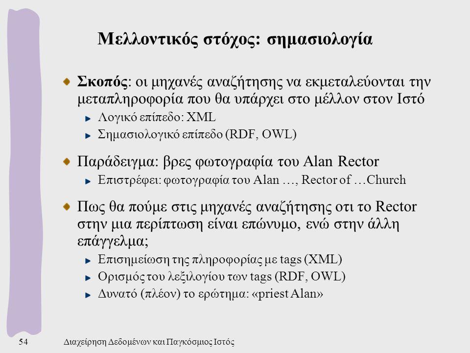 Διαχείρηση Δεδομένων και Παγκόσμιος Ιστός54 Μελλοντικός στόχος: σημασιολογία Σκοπός: οι μηχανές αναζήτησης να εκμεταλεύονται την μεταπληροφορία που θα υπάρχει στο μέλλον στον Ιστό Λογικό επίπεδο: XML Σημασιολογικό επίπεδο (RDF, OWL) Παράδειγμα: βρες φωτογραφία του Alan Rector Επιστρέφει: φωτογραφία του Alan …, Rector of …Church Πως θα πούμε στις μηχανές αναζήτησης οτι το Rector στην μια περίπτωση είναι επώνυμο, ενώ στην άλλη επάγγελμα; Επισημείωση της πληροφορίας με tags (XML) Ορισμός του λεξιλογίου των tags (RDF, OWL) Δυνατό (πλέον) το ερώτημα: «priest Alan»