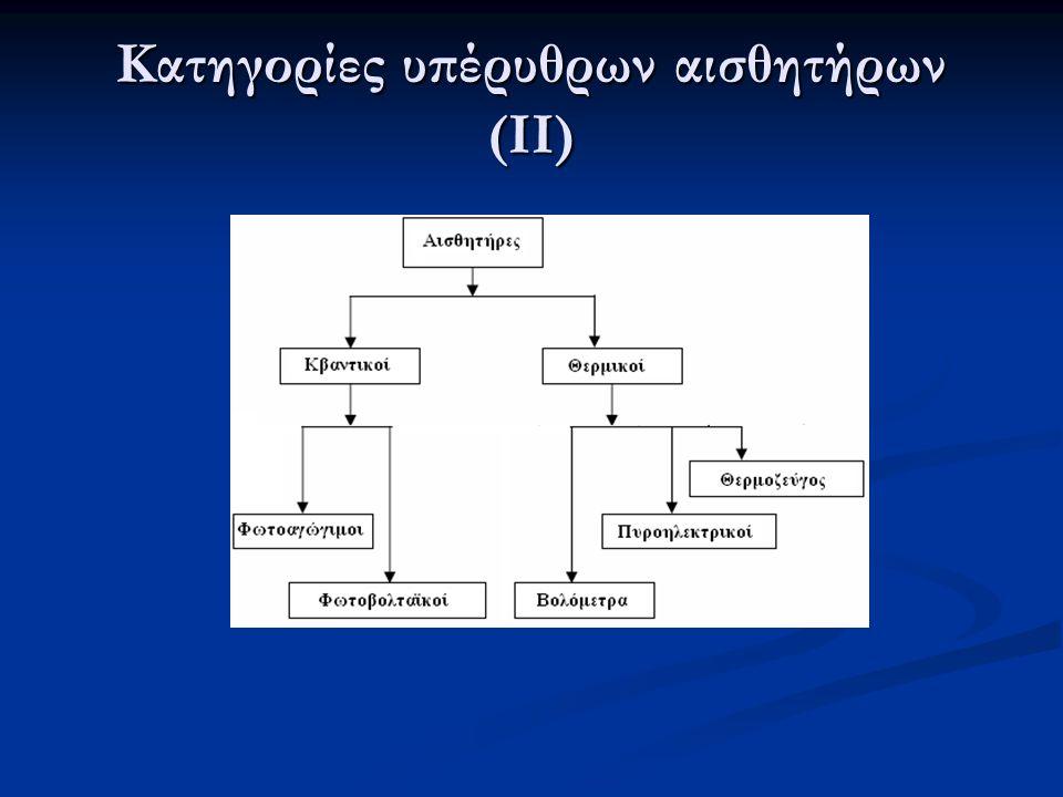 Κατηγορίες υπέρυθρων αισθητήρων (ΙΙ)