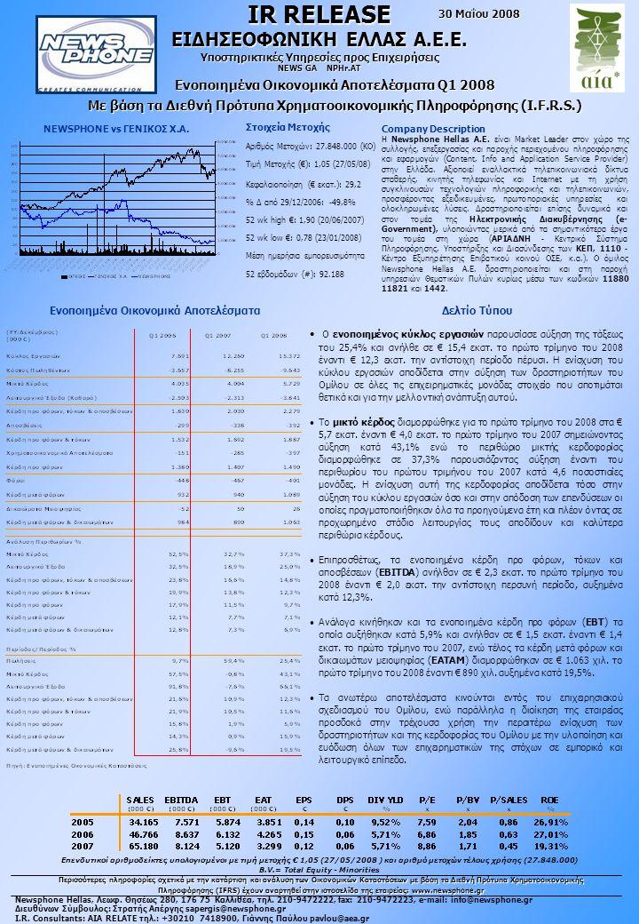 IR RELEASE Περισσότερες πληροφορίες σχετικά με την κατάρτιση και ανάλυση των Οικονομικών Καταστάσεων με βάση τα Διεθνή Πρότυπα Χρηματοοικονομικής Πληροφόρησης (IFRS) έχουν αναρτηθεί στην ιστοσελίδα της εταιρείας: www.newsphone.gr Newsphone Hellas, Λεωφ.
