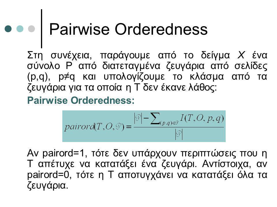 Pairwise Orderedness Στη συνέχεια, παράγουμε από το δείγμα Χ ένα σύνολο P από διατεταγμένα ζευγάρια από σελίδες (p,q), p≠q και υπολογίζουμε το κλάσμα