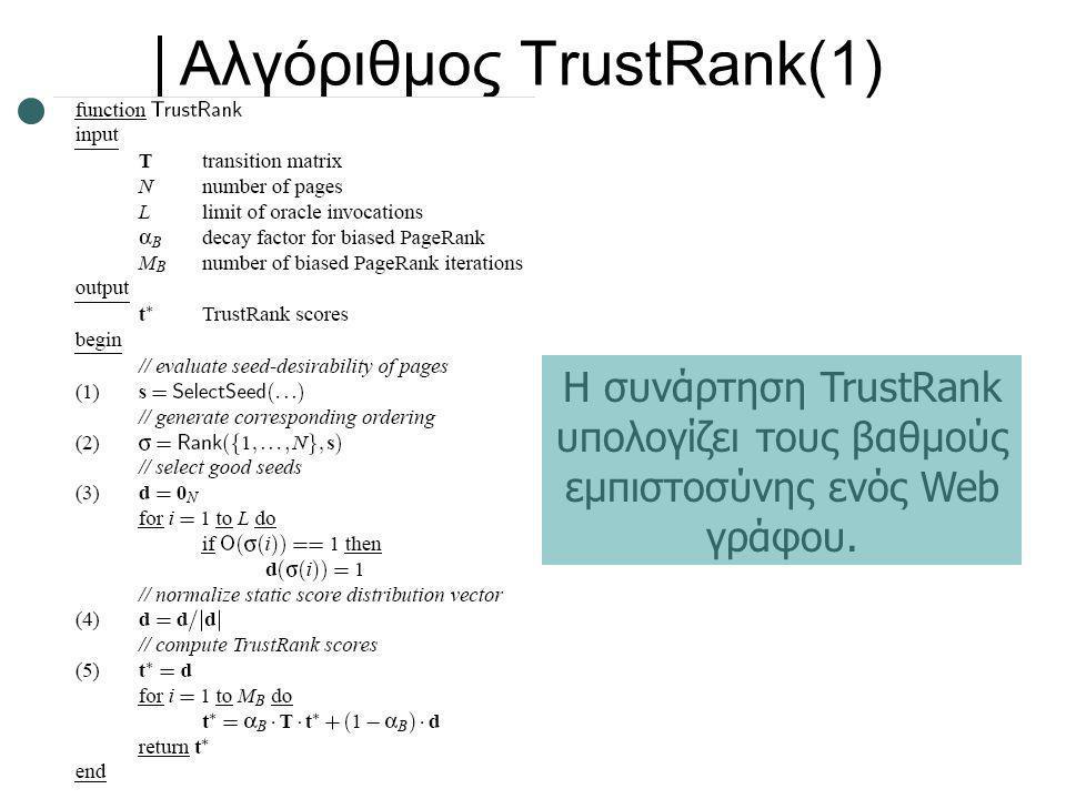 Αλγόριθμος TrustRank(1) Η συνάρτηση TrustRank υπολογίζει τους βαθμούς εμπιστοσύνης ενός Web γράφου.