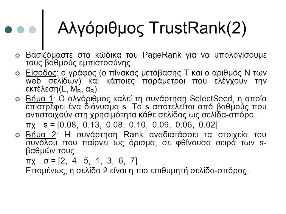 Αλγόριθμος TrustRank(2) Βασιζόμαστε στο κώδικα του PageRank για να υπολογίσουμε τους βαθμούς εμπιστοσύνης. Είσοδος: ο γράφος (ο πίνακας μετάβασης Τ κα