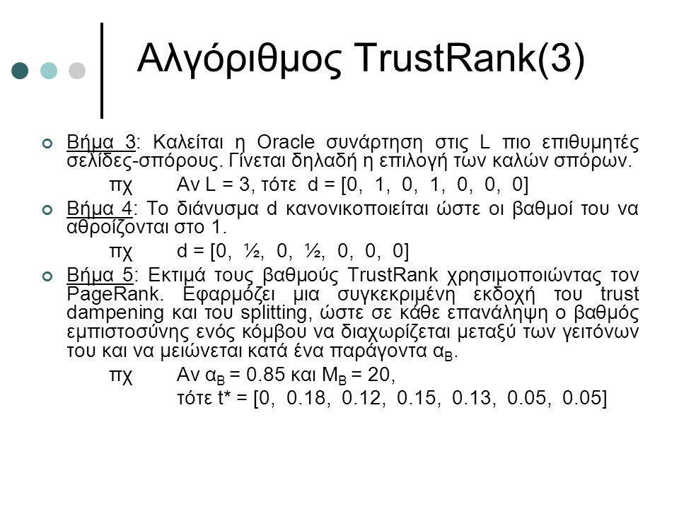 Αλγόριθμος TrustRank(3) Βήμα 3: Καλείται η Oracle συνάρτηση στις L πιο επιθυμητές σελίδες-σπόρους. Γίνεται δηλαδή η επιλογή των καλών σπόρων. πχAν L =