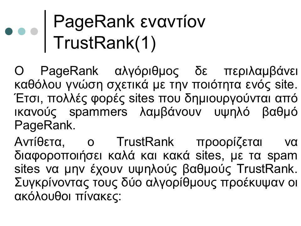 PageRank εναντίον TrustRank(1) Ο PageRank αλγόριθμος δε περιλαμβάνει καθόλου γνώση σχετικά με την ποιότητα ενός site. Έτσι, πολλές φορές sites που δημ