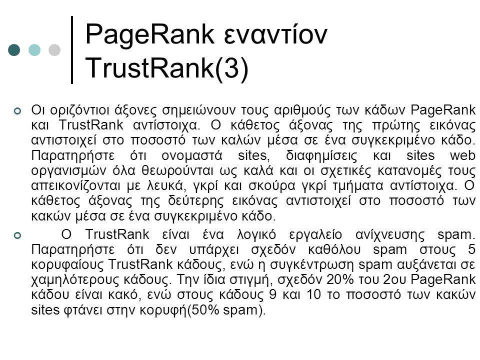 PageRank εναντίον TrustRank(3) Οι οριζόντιοι άξονες σημειώνουν τους αριθμούς των κάδων PageRank και TrustRank αντίστοιχα. Ο κάθετος άξονας της πρώτης