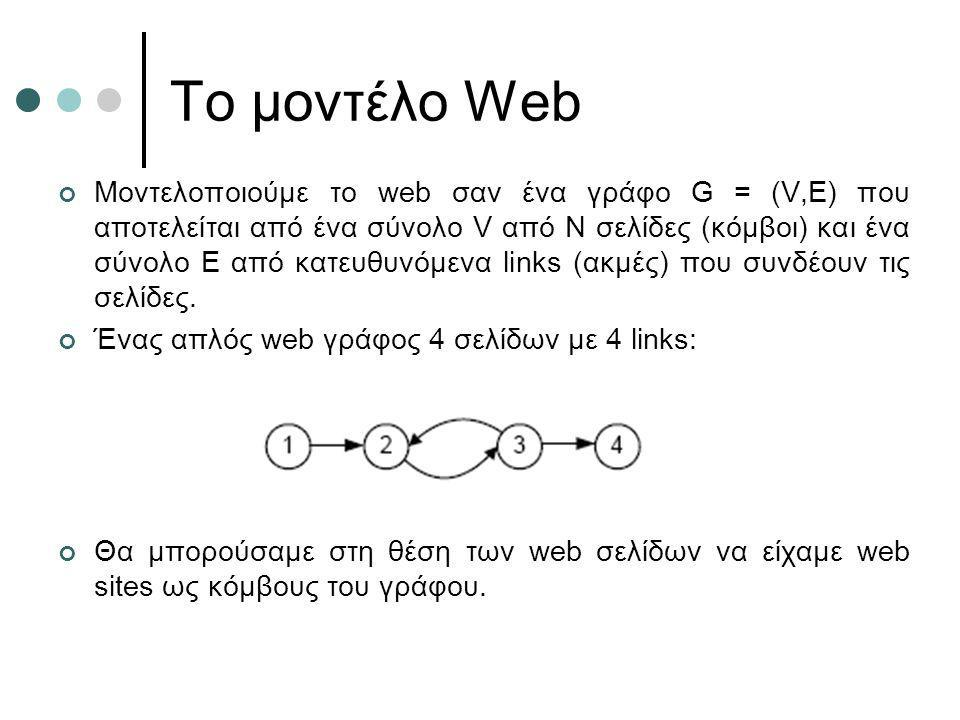 Το μοντέλο Web Μοντελοποιούμε το web σαν ένα γράφο G = (V,E) που αποτελείται από ένα σύνολο V από N σελίδες (κόμβοι) και ένα σύνολο Ε από κατευθυνόμεν