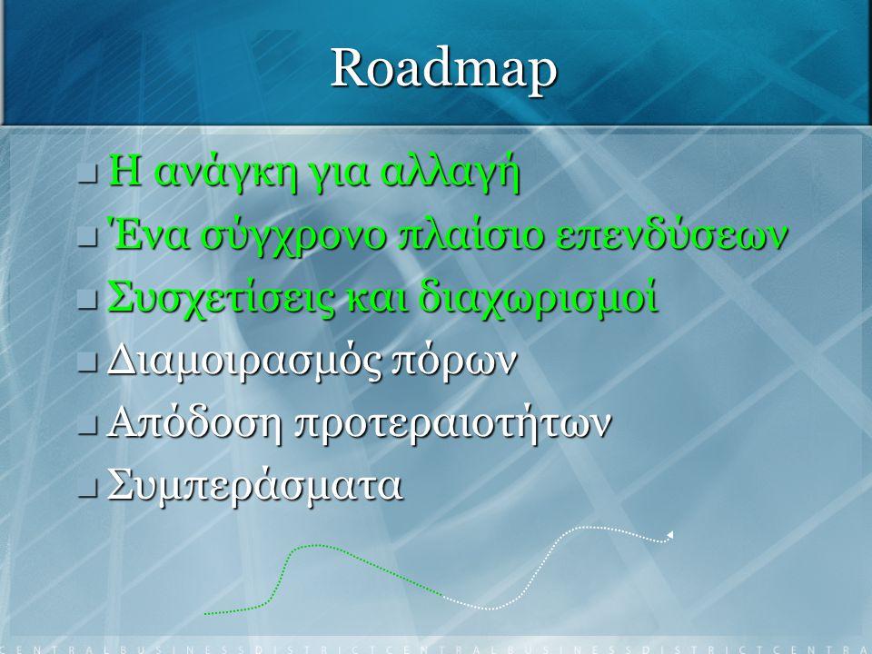 Roadmap Η ανάγκη για αλλαγή Η ανάγκη για αλλαγή Ένα σύγχρονο πλαίσιο επενδύσεων Ένα σύγχρονο πλαίσιο επενδύσεων Συσχετίσεις και διαχωρισμοί Συσχετίσει