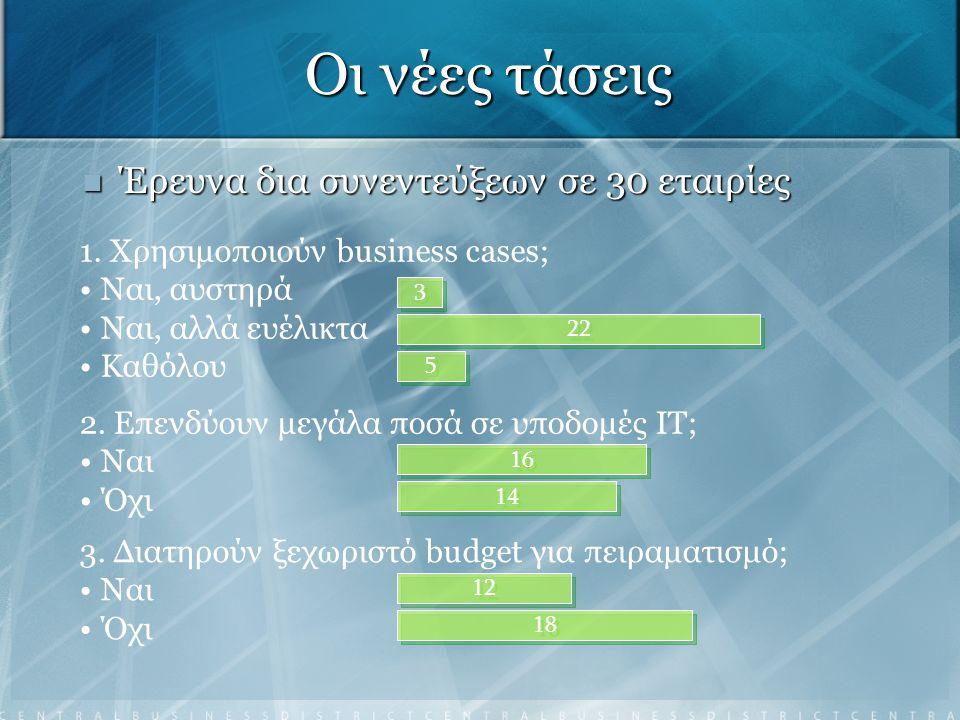 Roadmap Η ανάγκη για αλλαγή Η ανάγκη για αλλαγή Ένα σύγχρονο πλαίσιο επενδύσεων Ένα σύγχρονο πλαίσιο επενδύσεων Συσχετίσεις και διαχωρισμοί Συσχετίσεις και διαχωρισμοί Διαμοιρασμός πόρων Διαμοιρασμός πόρων Απόδοση προτεραιοτήτων Απόδοση προτεραιοτήτων Συμπεράσματα Συμπεράσματα