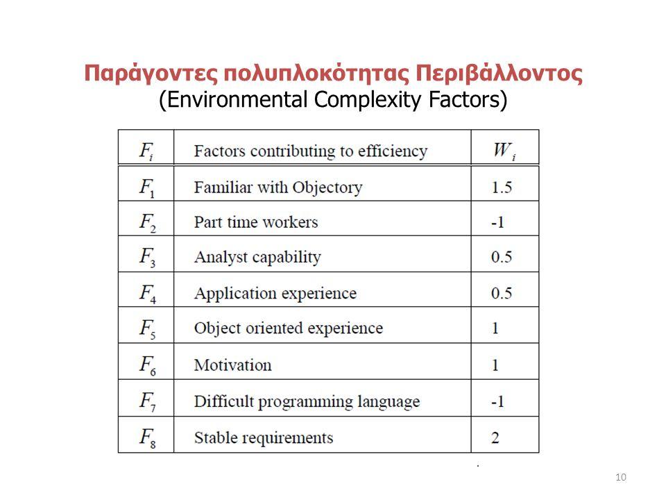 Παράγοντες πολυπλοκότητας Περιβάλλοντος (Environmental Complexity Factors) 10