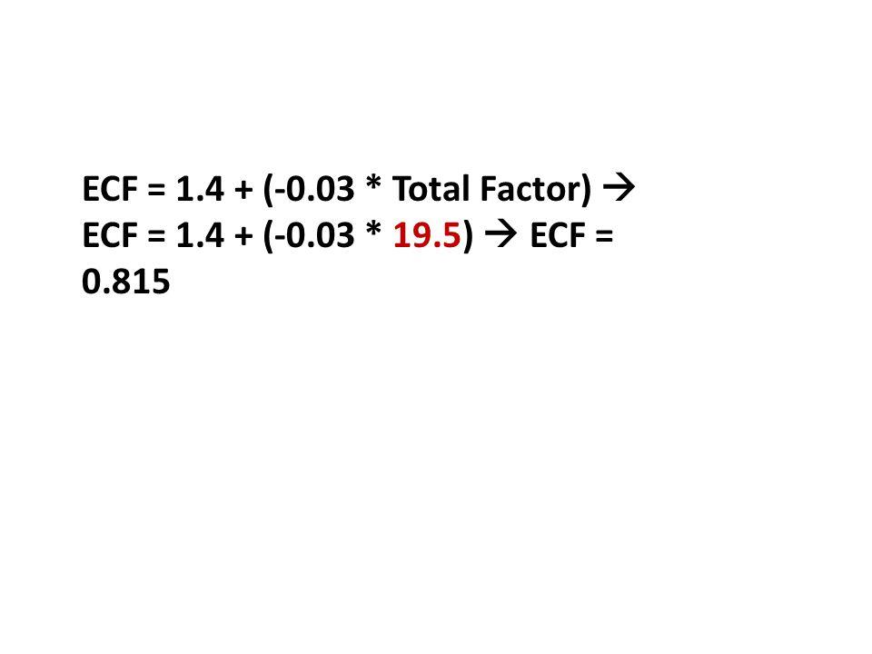 ECF = 1.4 + (-0.03 * Total Factor)  ECF = 1.4 + (-0.03 * 19.5)  ECF = 0.815