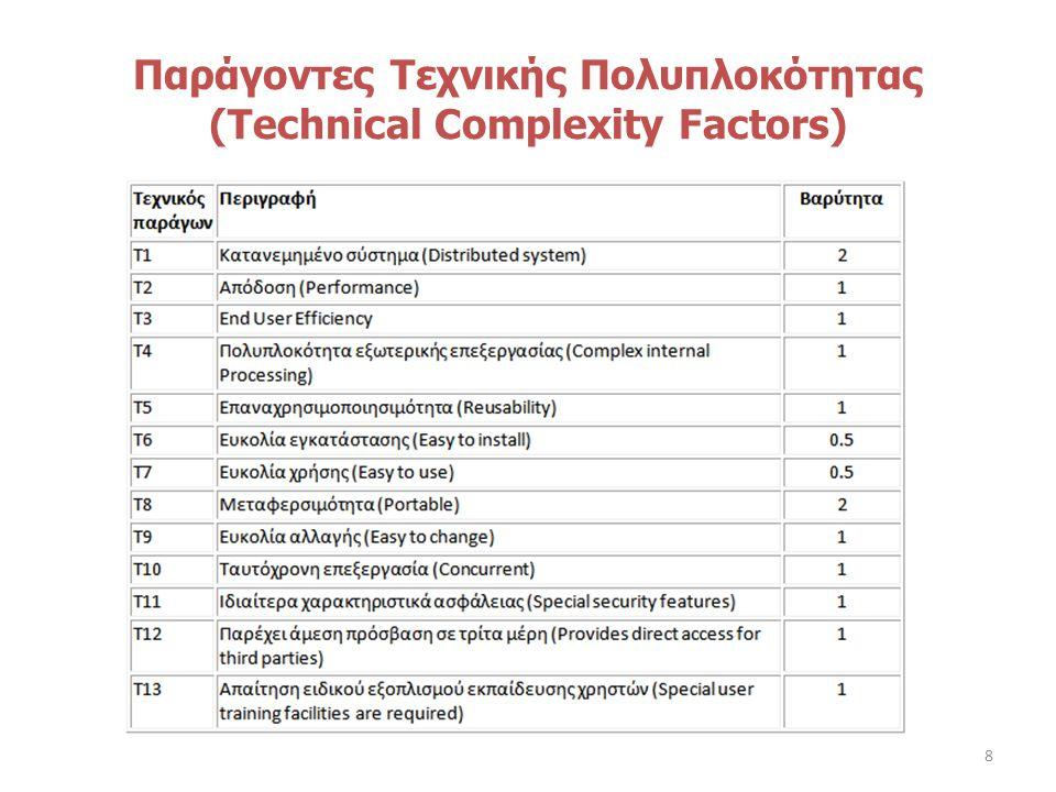 Παράγοντες Τεχνικής Πολυπλοκότητας (Technical Complexity Factors) 8