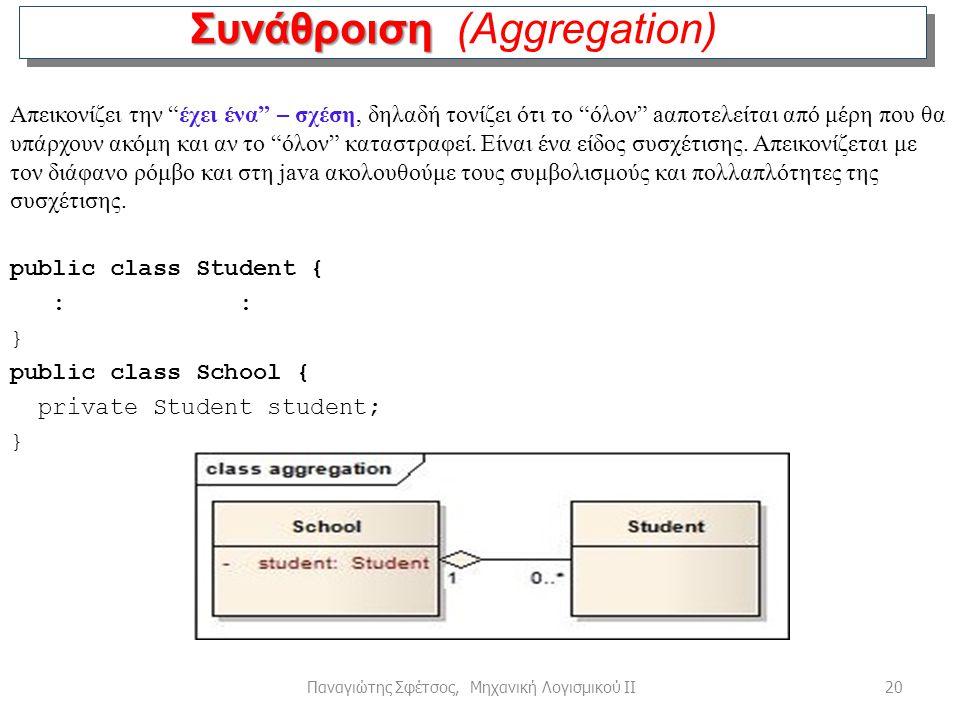 """20Παναγιώτης Σφέτσος, Μηχανική Λογισμικού ΙΙ Συνάθροιση Συνάθροιση (Aggregation) Απεικονίζει την """"έχει ένα"""" – σχέση, δηλαδή τονίζει ότι το """"όλον"""" aαπο"""