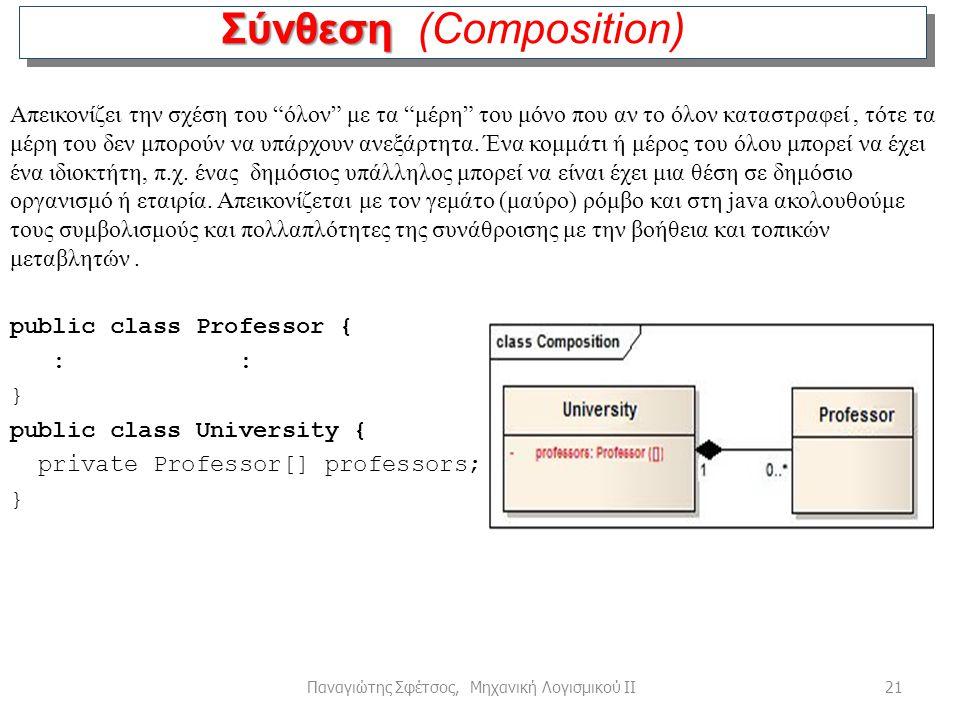 """21Παναγιώτης Σφέτσος, Μηχανική Λογισμικού ΙΙ Σύνθεση Σύνθεση (Composition) Απεικονίζει την σχέση του """"όλον"""" με τα """"μέρη"""" του μόνο που αν το όλον κατασ"""