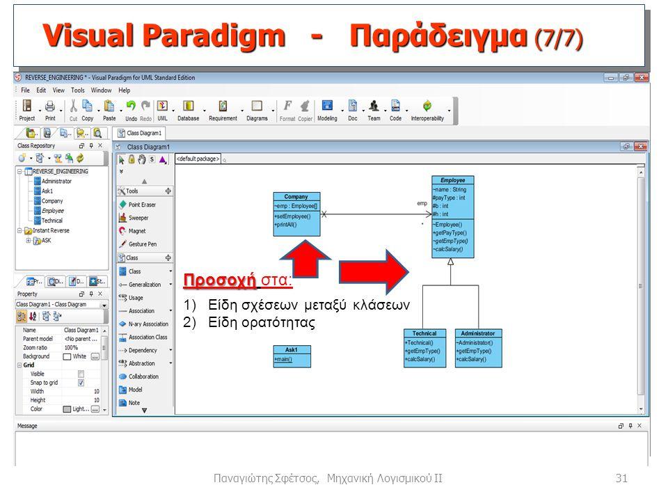 31Παναγιώτης Σφέτσος, Μηχανική Λογισμικού ΙΙ Visual Paradigm - Παράδειγμα (7/7) Προσοχή Προσοχή στα: 1)Είδη σχέσεων μεταξύ κλάσεων 2)Είδη ορατότητας