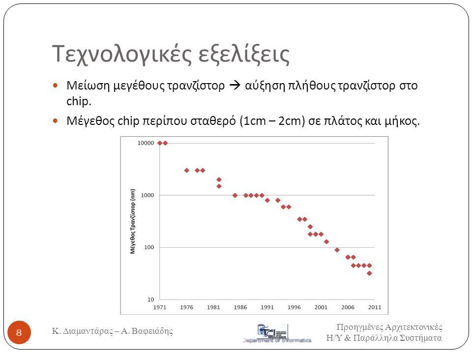 Πλήθους τρανζιστορ ανά chip επεξεργαστή Προηγμένες Αρχιτεκτονικές Η / Υ & Παράλληλα Συστήματα 9 Κ.