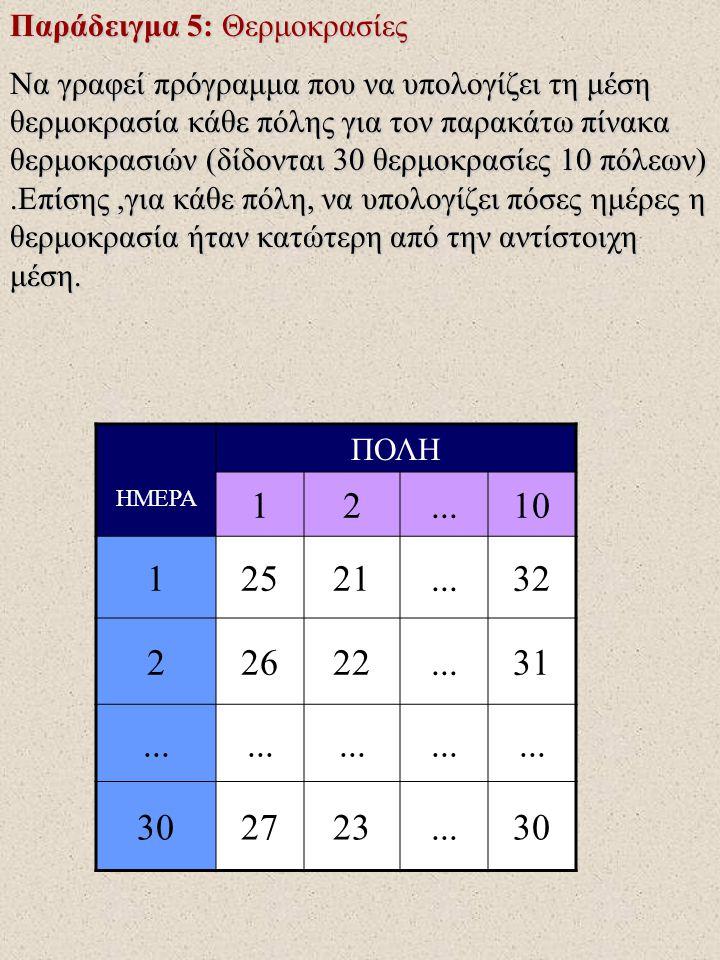 Παράδειγμα 5:Θερμοκρασίες ΠΡΟΓΡΑΜΜΑ Θερμοκρασίες ΜΕΤΑΒΛΗΤΕΣ ΠΡΑΓΜΑΤΙΚΕΣ: Θερμοκρασία[30,10], Μέση[10] ΑΚΕΡΑΙΕΣ: i, j, Ημέρες,Σύνολο ΑΚΕΡΑΙΕΣ: i, j, Ημέρες,ΣύνολοΑΡΧΗ ΓΙΑ i ΑΠΟ 1 ΜΕΧΡΙ 30 ΓΙΑ j ΑΠΟ 1 ΜΕΧΡΙ 10 ΓΙΑ j ΑΠΟ 1 ΜΕΧΡΙ 10 ΓΡΑΨΕ 'Δώσε τη θερμοκρασία', i,j ΓΡΑΨΕ 'Δώσε τη θερμοκρασία', i,j ΔΙΑΒΑΣΕ Θερμοκρασία[i,j] !Υπολογισμοί ΔΙΑΒΑΣΕ Θερμοκρασία[i,j] !Υπολογισμοί ΤΕΛΟΣ_ΕΠΑΝΑΛΗΨΗΣ ΤΕΛΟΣ_ΕΠΑΝΑΛΗΨΗΣΤΕΛΟΣ_ΕΠΑΝΑΛΗΨΗΣ ΓΙΑ j ΑΠΟ 1 ΜΕΧΡΙ 10 Σύνολο=0 Σύνολο=0 ΓΙΑ i ΑΠΟ 1 ΜΕΧΡΙ 30 ΓΙΑ i ΑΠΟ 1 ΜΕΧΡΙ 30 Σύνολο=Σύνολο +Θερμοκρασία[i,j] Σύνολο=Σύνολο +Θερμοκρασία[i,j] ΤΕΛΟΣ_ΕΠΑΝΑΛΗΨΗΣ ΤΕΛΟΣ_ΕΠΑΝΑΛΗΨΗΣ Μέση[j]=Σύνολο/30 Μέση[j]=Σύνολο/30ΤΕΛΟΣ_ΕΠΑΝΑΛΗΨΗΣ ΓΙΑ j ΑΠΟ 1 ΜΕΧΡΙ 10 Ημέρες=0 Ημέρες=0 ΓΙΑ i ΑΠΟ 1 ΜΕΧΡΙ 30 ΓΙΑ i ΑΠΟ 1 ΜΕΧΡΙ 30 ΑΝ Θερμοκρασία[i,j] < Μέση[j] ΤΟΤΕ ΑΝ Θερμοκρασία[i,j] < Μέση[j] ΤΟΤΕ Ημέρες=Ημέρες+1 Ημέρες=Ημέρες+1 ΤΕΛΟΣ_ΕΠΑΝΑΛΗΨΗΣ ΤΕΛΟΣ_ΕΠΑΝΑΛΗΨΗΣ ΓΡΑΨΕ 'Μέση Θερμοκρασία', i, 'Πόλης:', Μέση[j] ΓΡΑΨΕ 'Μέση Θερμοκρασία', i, 'Πόλης:', Μέση[j] ΓΡΑΨΕ 'Ημέρες με μικρότερη Θερμοκρασία', Ημέρες ΓΡΑΨΕ 'Ημέρες με μικρότερη Θερμοκρασία', ΗμέρεςΤΕΛΟΣ_ΕΠΑΝΑΛΗΨΗΣΤΕΛΟΣ_ΠΡΟΓΡΑΜΜΑΤΟΣ