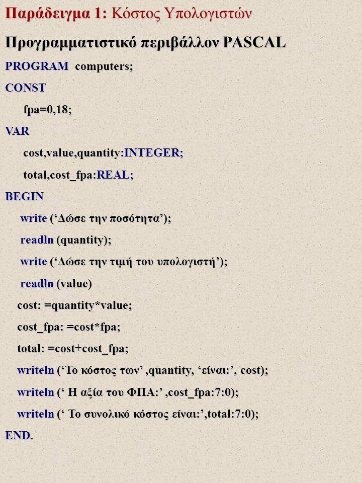 Παράδειγμα 1: Κόστος Υπολογιστών Προγραμματιστικό περιβάλλον PASCAL PROGRAM computers; CONST fpa=0,18; fpa=0,18;VAR cost,value,quantity:INTEGER; cost,value,quantity:INTEGER; total,cost_fpa:REAL; total,cost_fpa:REAL;BEGIN write ('Δώσε την ποσότητα'); write ('Δώσε την ποσότητα'); readln (quantity); readln (quantity); write ('Δώσε την τιμή του υπολογιστή'); write ('Δώσε την τιμή του υπολογιστή'); readln (value) readln (value) cost: =quantity*value; cost: =quantity*value; cost_fpa: =cost*fpa; cost_fpa: =cost*fpa; total: =cost+cost_fpa; total: =cost+cost_fpa; writeln ('Το κόστος των',quantity, 'είναι:', cost); writeln ('Το κόστος των',quantity, 'είναι:', cost); writeln (' Η αξία του ΦΠΑ:',cost_fpa:7:0); writeln (' Η αξία του ΦΠΑ:',cost_fpa:7:0); writeln (' Το συνολικό κόστος είναι:',total:7:0); writeln (' Το συνολικό κόστος είναι:',total:7:0); END.