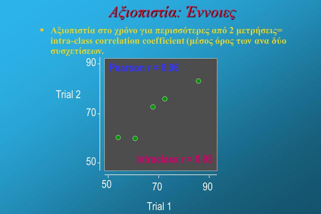 Αξιοπιστία: Έννοιες   Αξιοπιστία στο χρόνο για περισσότερες από 2 μετρήσεις= intra-class correlation coefficient (μέσος όρος των ανα δύο συσχετίσεων