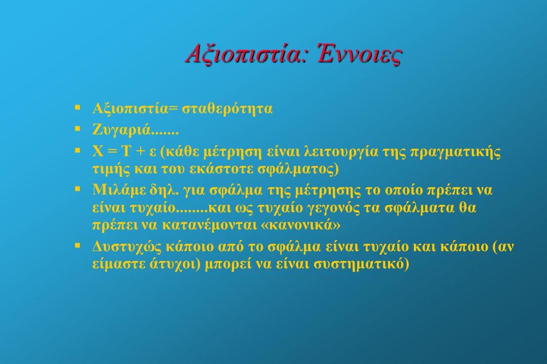 Αξιοπιστία: Έννοιες   Αξιοπιστία= σταθερότητα   Ζυγαριά.......   Χ = Τ + ε (κάθε μέτρηση είναι λειτουργία της πραγματικής τιμής και του εκάστοτε