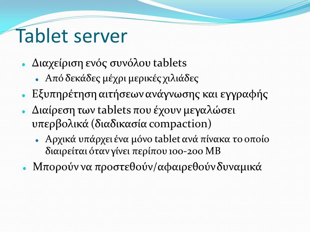 Tablet server Διαχείριση ενός συνόλου tablets Από δεκάδες μέχρι μερικές χιλιάδες Εξυπηρέτηση αιτήσεων ανάγνωσης και εγγραφής Διαίρεση των tablets που