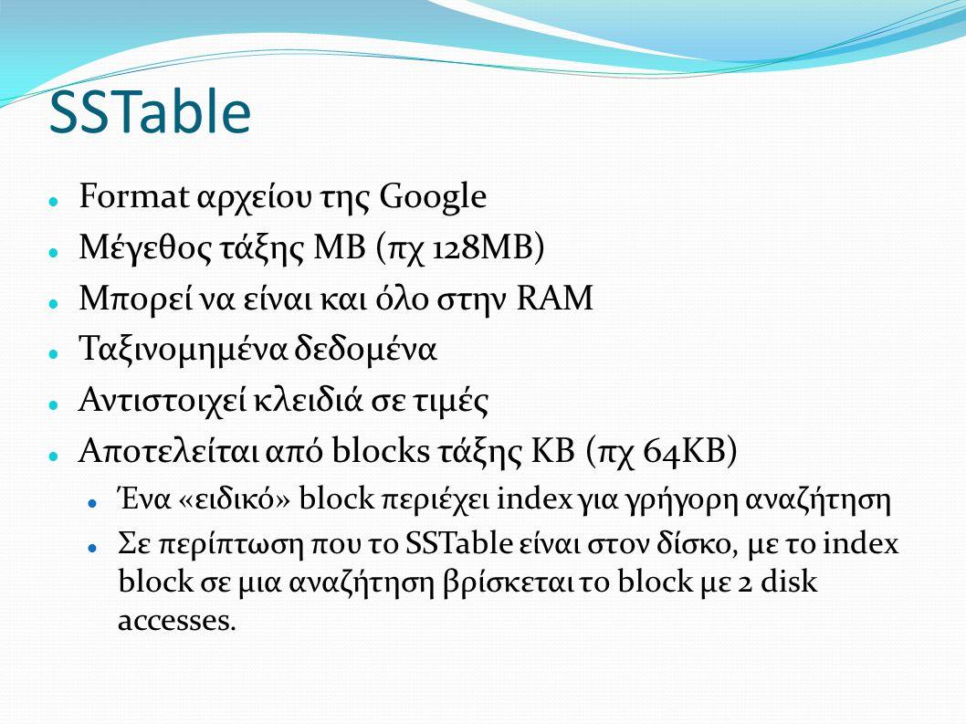SSTable Format αρχείου της Google Μέγεθος τάξης MB (πχ 128MB) Μπορεί να είναι και όλο στην RAM Ταξινομημένα δεδομένα Αντιστοιχεί κλειδιά σε τιμές Αποτ