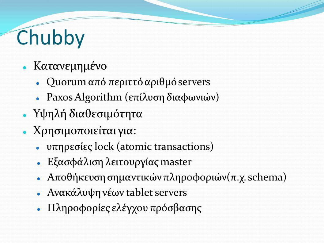Chubby Κατανεμημένο Quorum από περιττό αριθμό servers Paxos Algorithm (επίλυση διαφωνιών) Υψηλή διαθεσιμότητα Χρησιμοποιείται για: υπηρεσίες lock (ato