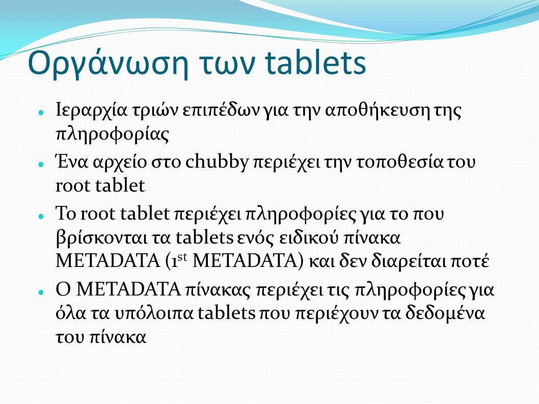 Οργάνωση των tablets Ιεραρχία τριών επιπέδων για την αποθήκευση της πληροφορίας Ένα αρχείο στο chubby περιέχει την τοποθεσία του root tablet Το root t