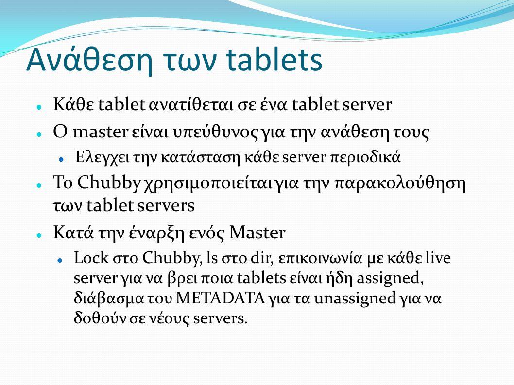 Ανάθεση των tablets Κάθε tablet ανατίθεται σε ένα tablet server Ο master είναι υπεύθυνος για την ανάθεση τους Ελεγχει την κατάσταση κάθε server περιοδ