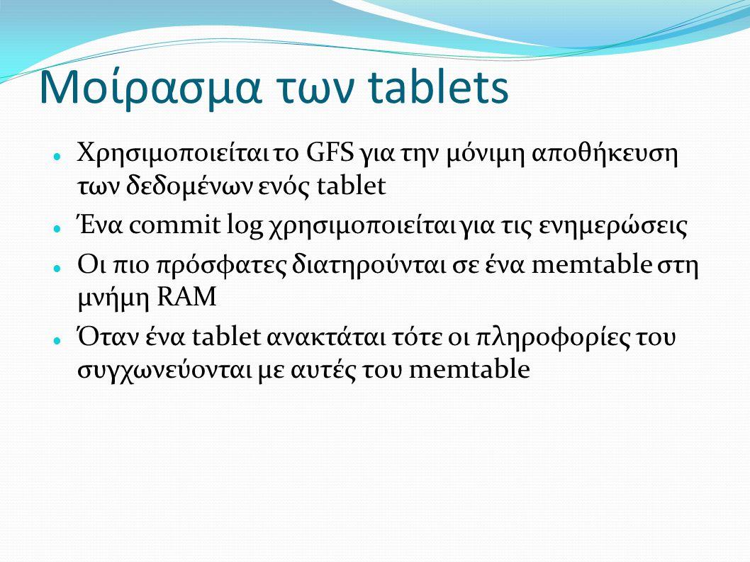 Μοίρασμα των tablets Χρησιμοποιείται το GFS για την μόνιμη αποθήκευση των δεδομένων ενός tablet Ένα commit log χρησιμοποιείται για τις ενημερώσεις Οι