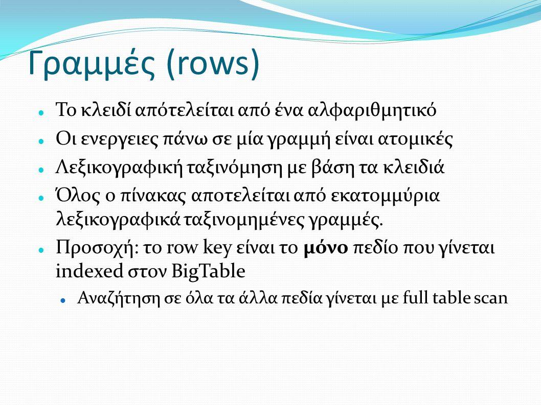 Γραμμές (rows) Το κλειδί απότελείται από ένα αλφαριθμητικό Οι ενεργειες πάνω σε μία γραμμή είναι ατομικές Λεξικογραφική ταξινόμηση με βάση τα κλειδιά